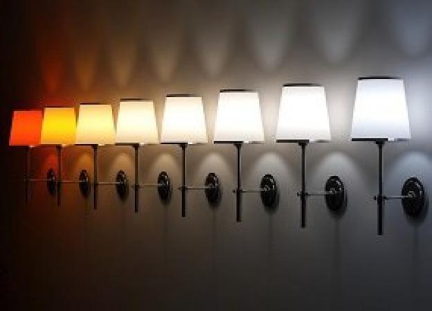Die Wahl der richtigen Farbtemperatur